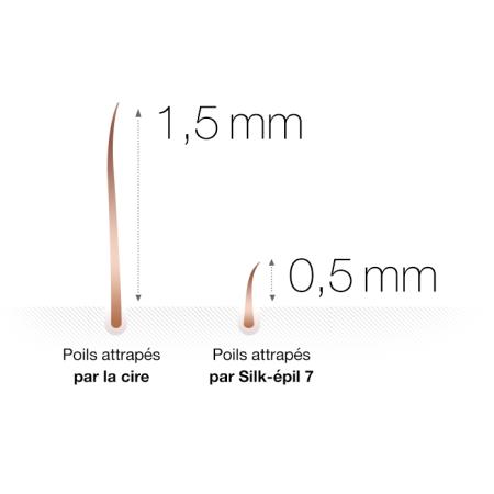 Comparaison épilation avec le Braun Silk Epil 7