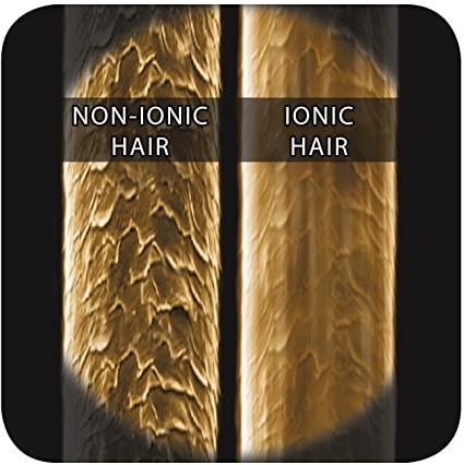 Différence avec ou sans ionique